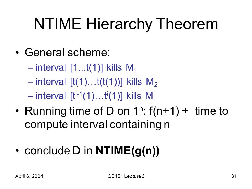 April 6, 2004CS151 Lecture 331 NTIME Hierarchy Theorem General scheme: –interval [1...t(1)] kills M 1 –interval [t(1)…t(t(1))] kills M 2 –interval [t