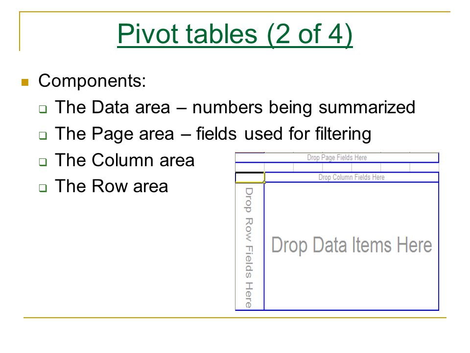 Pivot tables (2 of 4) Components:  The Data area – numbers being summarized  The Page area – fields used for filtering  The Column area  The Row area