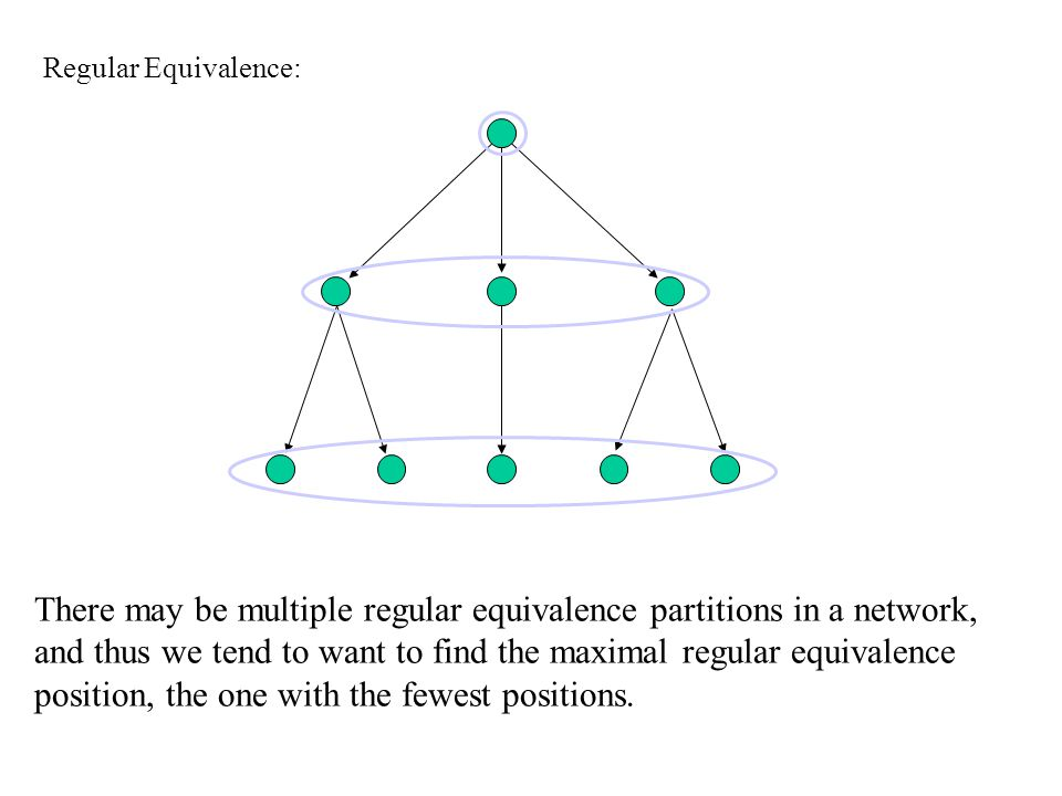 Regular Equivalence: There may be multiple regular equivalence partitions in a network, and thus we tend to want to find the maximal regular equivalence position, the one with the fewest positions.