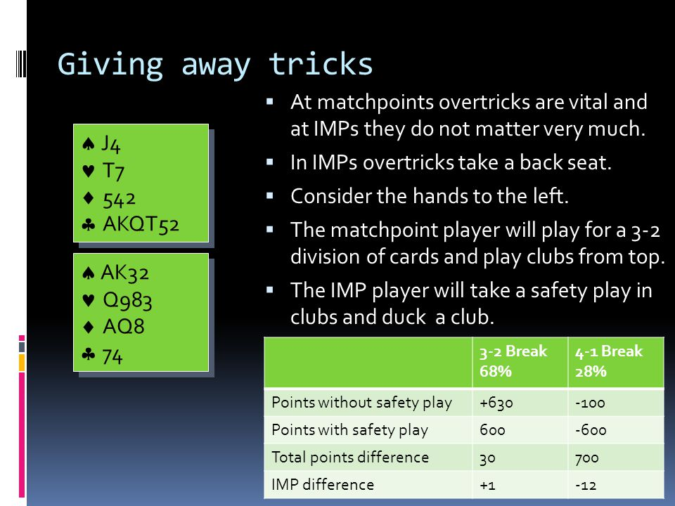 Giving away tricks  At matchpoints overtricks are vital and at IMPs they do not matter very much.