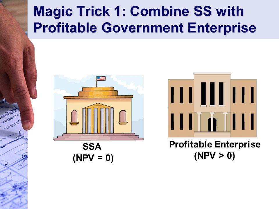 Magic Trick 1: Combine SS with Profitable Government Enterprise SSA (NPV = 0) Profitable Enterprise (NPV > 0)