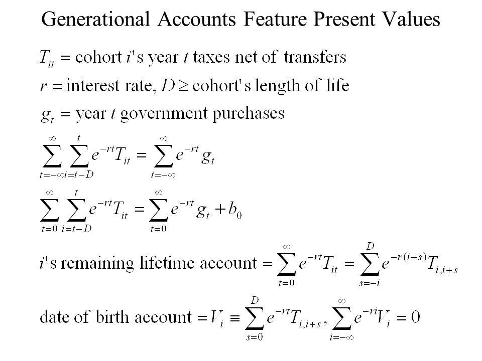 Generational Accounts Feature Present Values