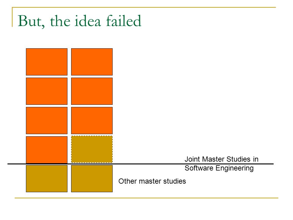 But, the idea failed Joint Master Studies in Software Engineering Other master studies