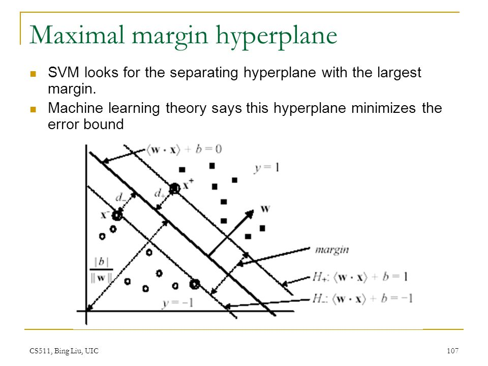 CS511, Bing Liu, UIC 107 Maximal margin hyperplane SVM looks for the separating hyperplane with the largest margin. Machine learning theory says this