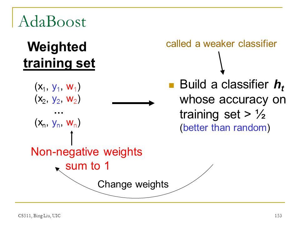 CS511, Bing Liu, UIC 153 AdaBoost Weighted training set (x 1, y 1, w 1 ) (x 2, y 2, w 2 ) … (x n, y n, w n ) Non-negative weights sum to 1 Build a cla