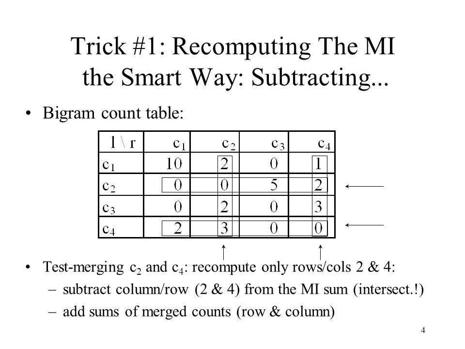 4 Trick #1: Recomputing The MI the Smart Way: Subtracting...