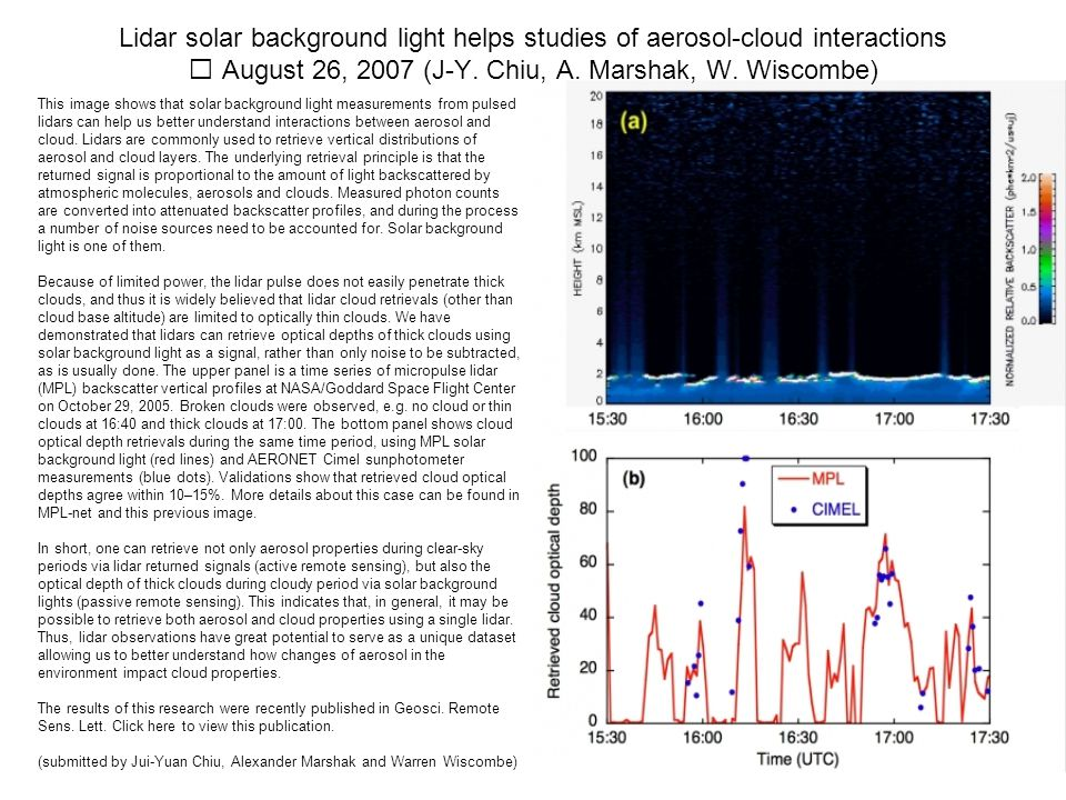 This image shows that solar background light measurements from pulsed lidars can help us better understand interactions between aerosol and cloud.
