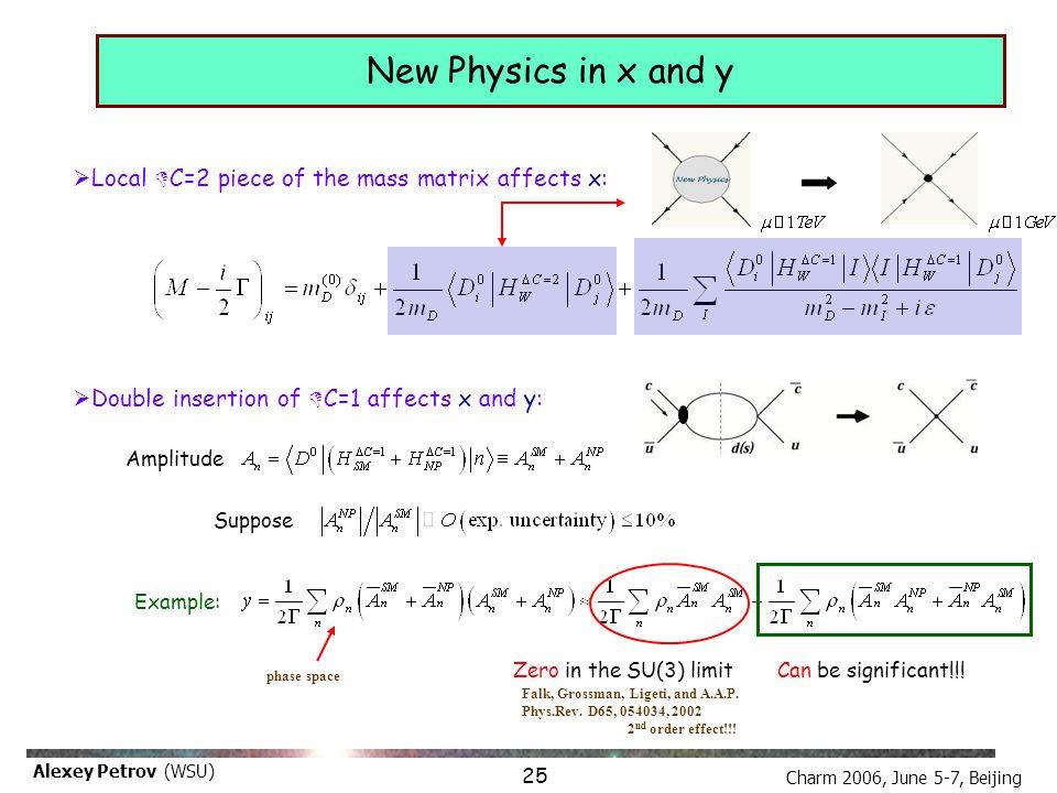 Charm 2006, June 5-7, Beijing Alexey Petrov (WSU) CP violation: experimental constraints 1.