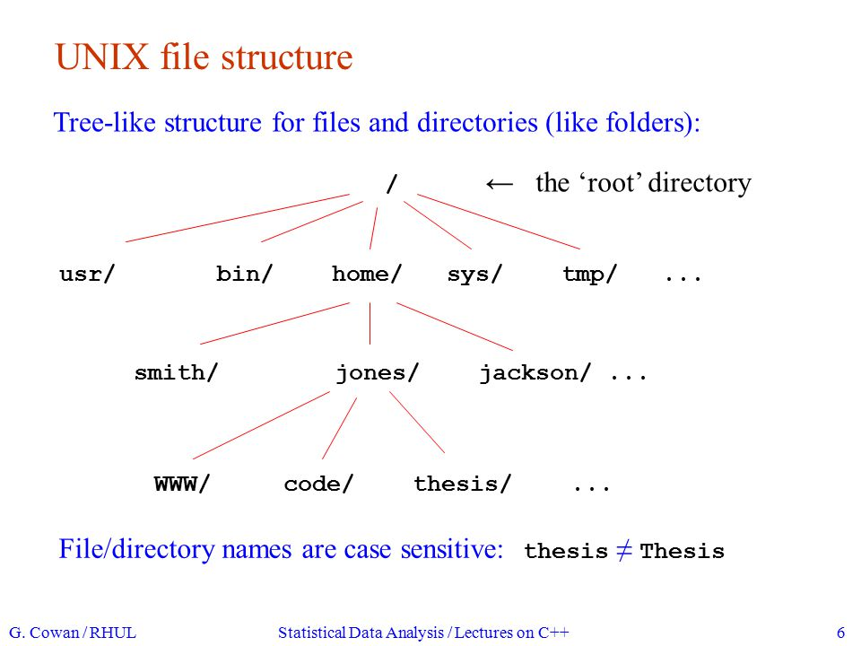 Simple UNIX file tricks A complete file name specifies the entire 'path' /home/jones/thesis/chapter1.tex A tilde points to the home directory: ~/thesis/chapter1.tex ← the logged in user (e.g.