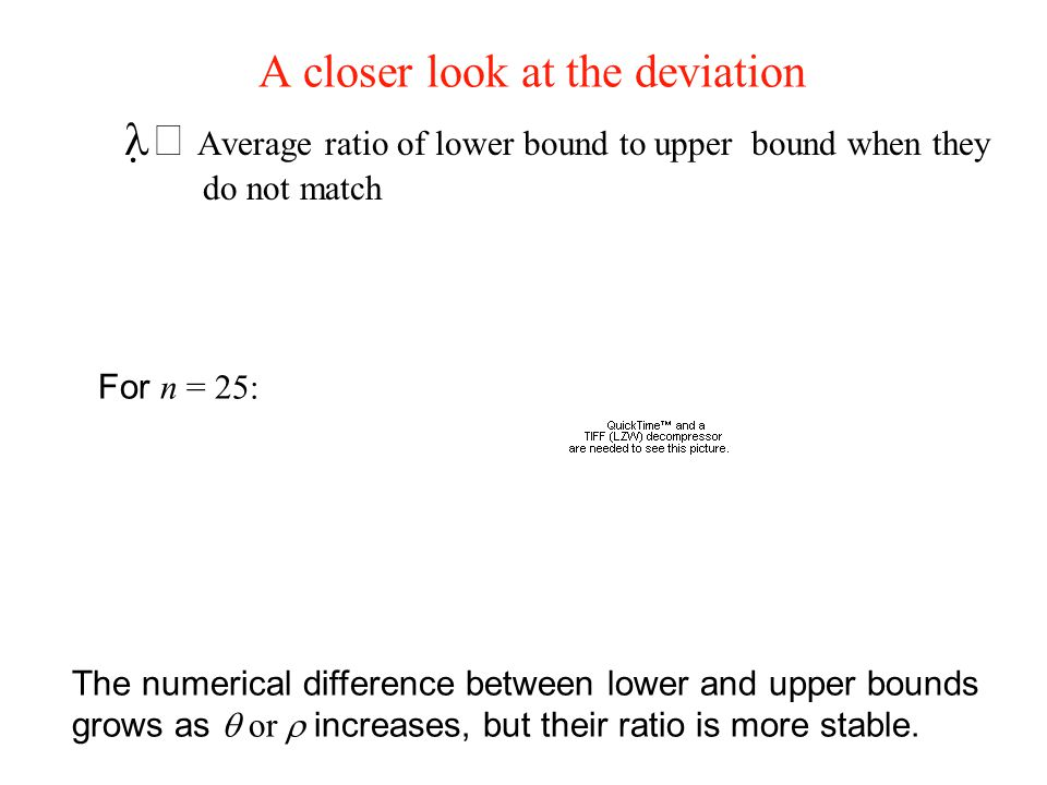 A closer look at the deviation   Average ratio of lower bound to upper bound when they do not match For n = 25: The numerical difference between lower and upper bounds grows as  or  increases, but their ratio is more stable.