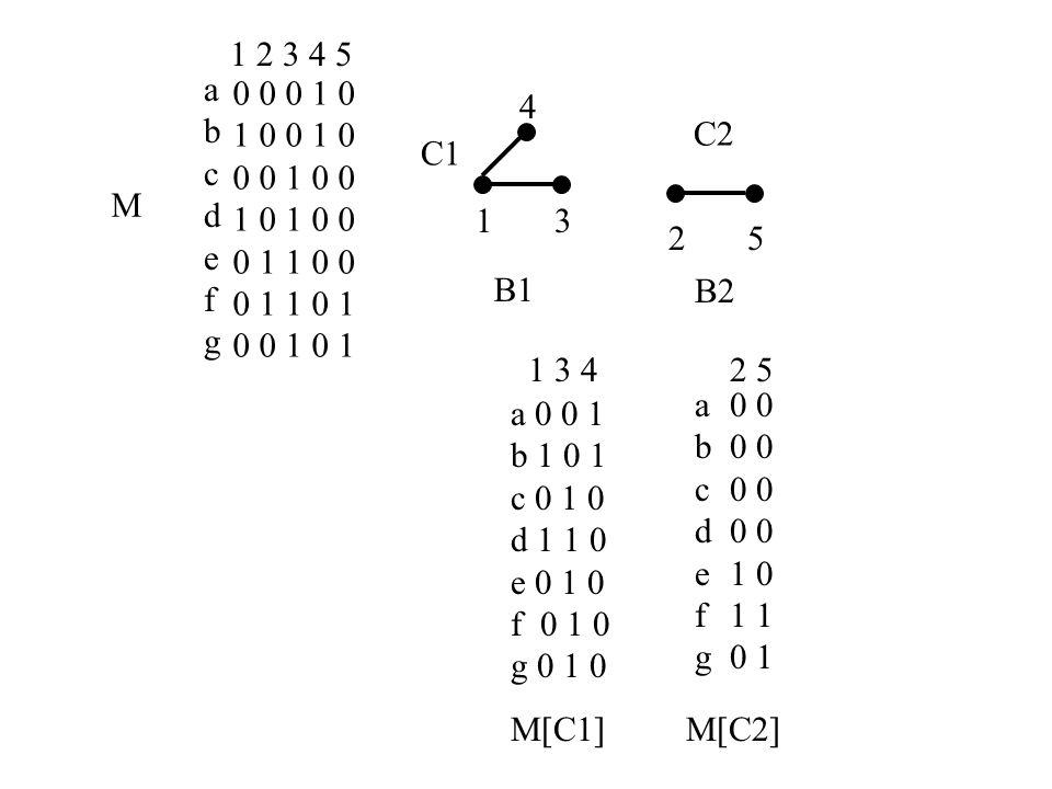0 0 0 1 0 1 0 0 1 0 0 0 1 0 0 1 0 1 0 0 0 1 1 0 0 0 1 1 0 1 0 0 1 0 1 1 2 3 4 5 abcdefgabcdefg 13 4 M a 0 0 1 b 1 0 1 c 0 1 0 d 1 1 0 e 0 1 0 f 0 1 0 g 0 1 0 1 3 4 C1 25 C2 abcdefgabcdefg 0 1 0 1 0 1 2 5 B1 B2 M[C1]M[C2]