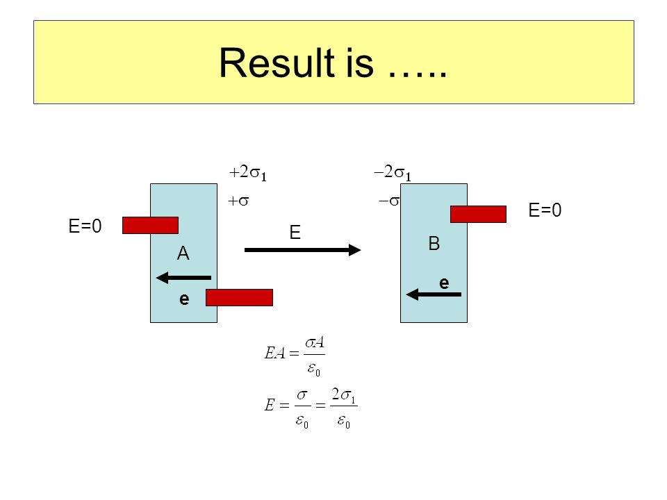Result is ….. A     e e B  E E=0