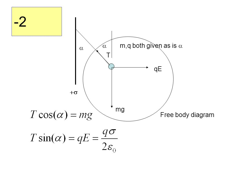 -2   m,q both given as is  mg qE T Free body diagram 