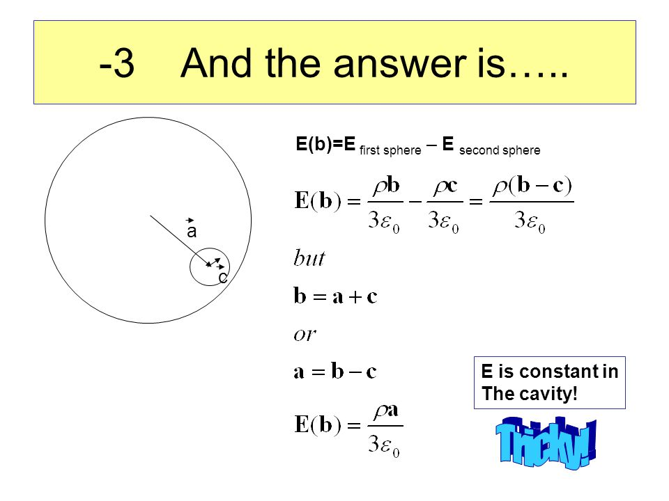 -3 And the answer is….. a c E(b)=E first sphere – E second sphere E is constant in The cavity!
