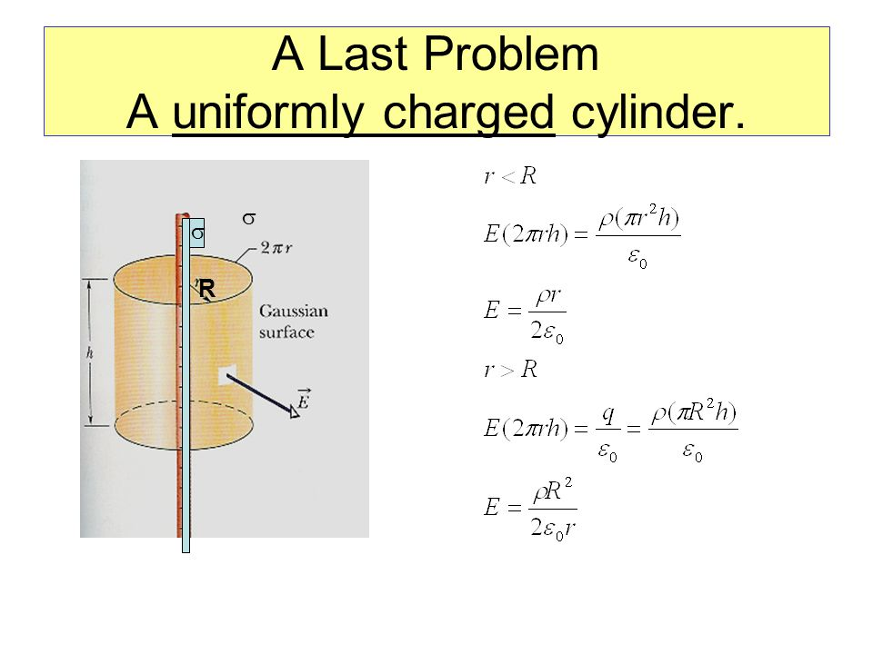 A Last Problem A uniformly charged cylinder.   R