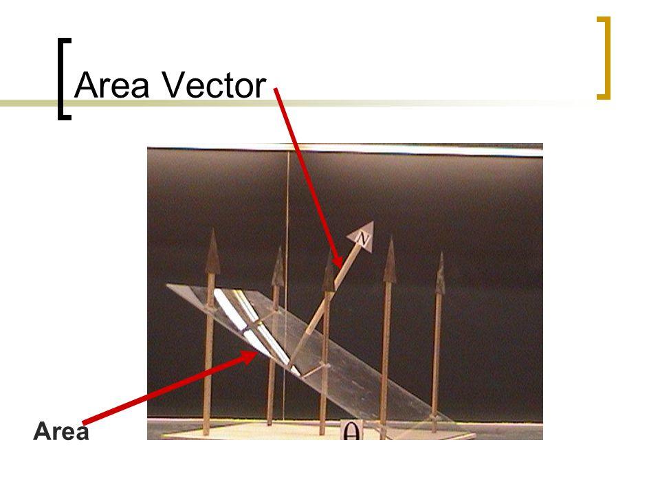 Area Vector Area