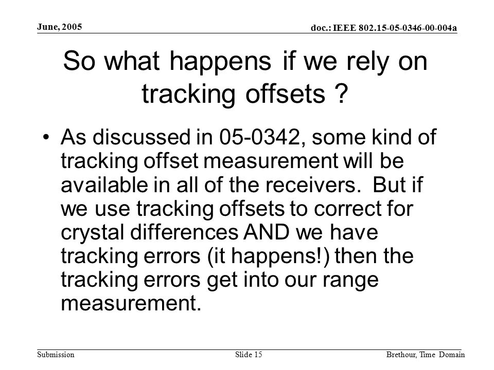 doc.: IEEE 802.15-05-0346-00-004a Submission June, 2005 Brethour, Time DomainSlide 15 So what happens if we rely on tracking offsets .