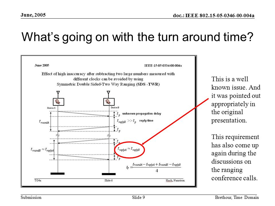 doc.: IEEE 802.15-05-0346-00-004a Submission June, 2005 Brethour, Time DomainSlide 9 What's going on with the turn around time.