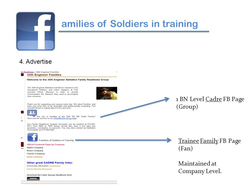 amilies of Soldiers in training 1 BN Level Cadre FB Page (Group) Trainee Family FB Page (Fan) Maintained at Company Level.