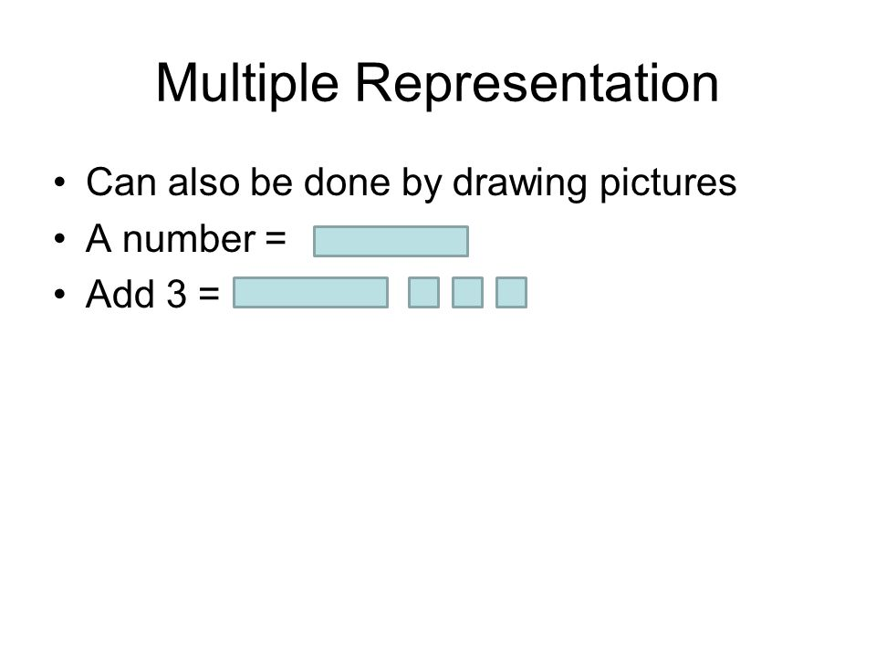 Multiple Representation Can also be done by drawing pictures A number = Add 3 =