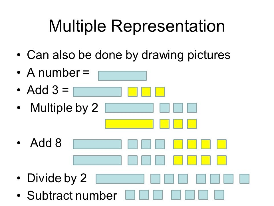 Multiple Representation Can also be done by drawing pictures A number = Add 3 = Multiple by 2 Add 8 Divide by 2 Subtract number