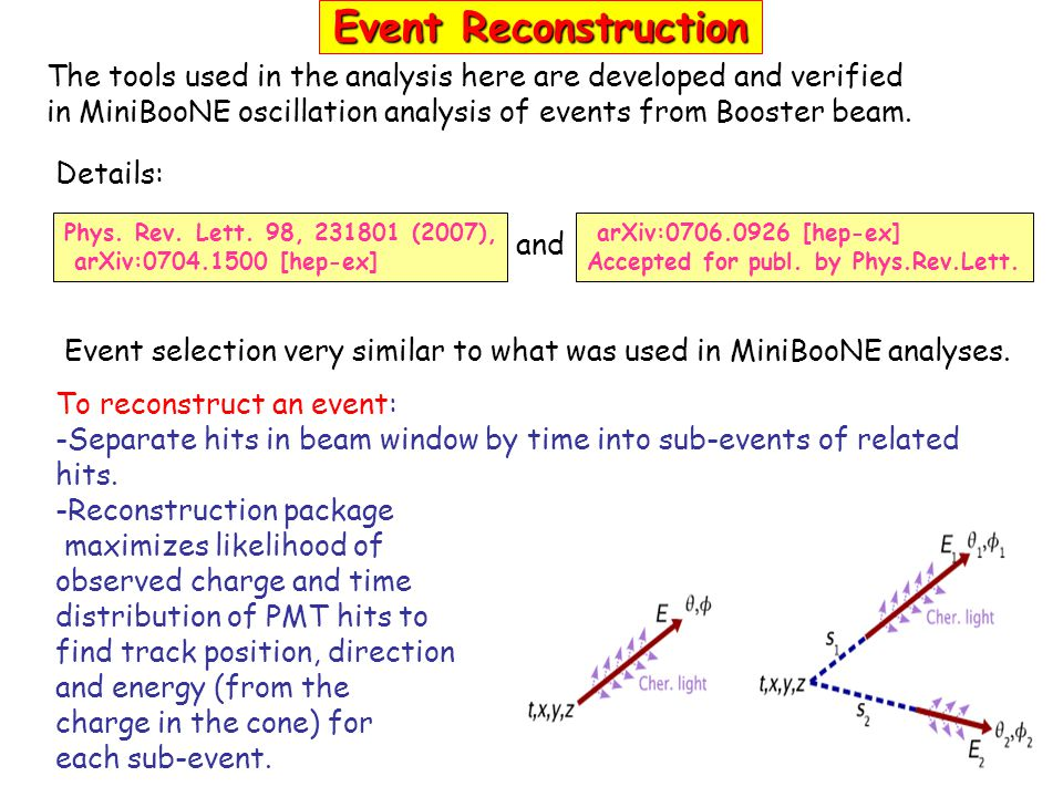 To reconstruct an event: -Separate hits in beam window by time into sub-events of related hits.