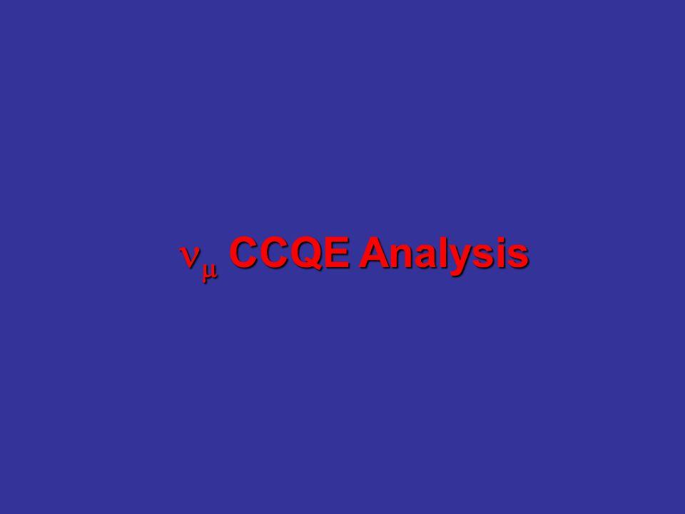  CCQE Analysis  CCQE Analysis