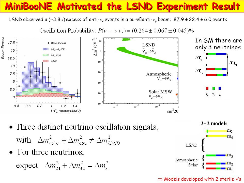 Decays of hadrons produce neutrinos that strike both MINOS and MiniBooNE.