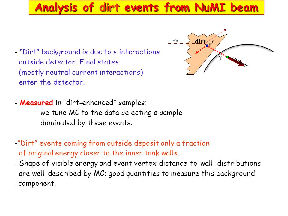 Analysis of dirt events from NuMI beam - Dirt background is due to interactions outside detector.