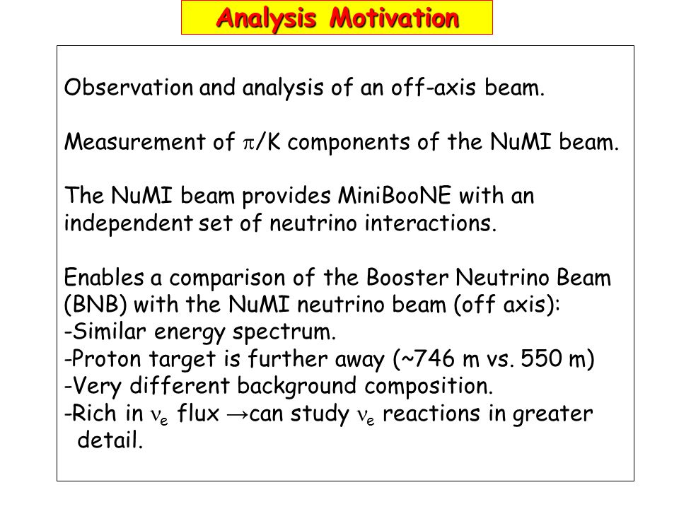 Analysis Motivation Observation and analysis of an off-axis beam.