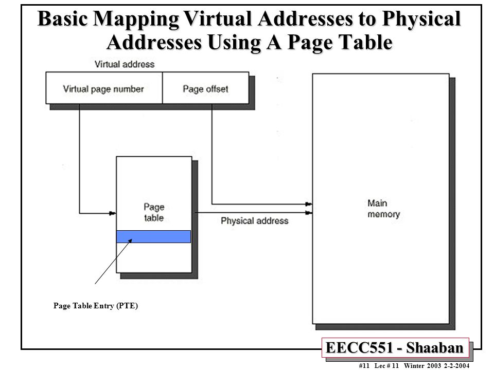 EECC551 - Shaaban #11 Lec # 11 Winter 2003 2-2-2004 Basic Mapping Virtual Addresses to Physical Addresses Using A Page Table Page Table Entry (PTE)