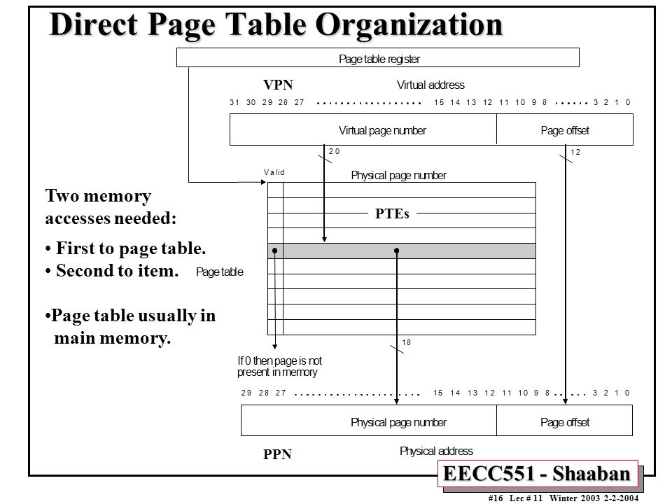 EECC551 - Shaaban #16 Lec # 11 Winter 2003 2-2-2004 Direct Page Table Organization Two memory accesses needed: First to page table. Second to item. Pa