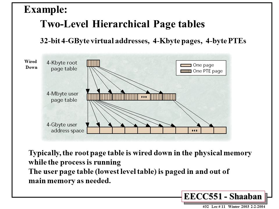 EECC551 - Shaaban #32 Lec # 11 Winter 2003 2-2-2004 Example: Two-Level Hierarchical Page tables Typically, the root page table is wired down in the ph
