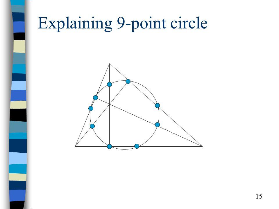15 Explaining 9-point circle