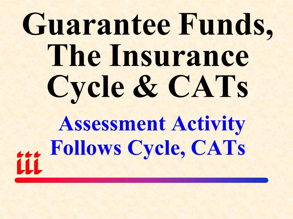 P/C Insurer Impairment Frequency vs.