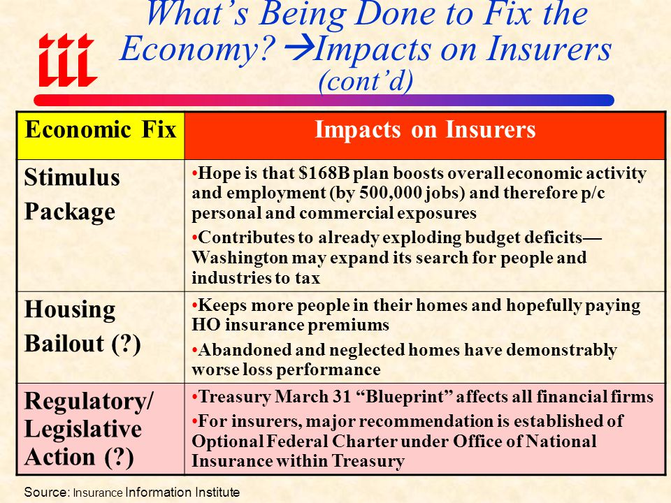 What's Being Done to Fix the Economy.