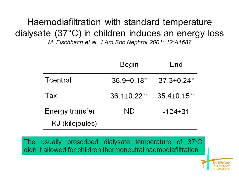 Haemodiafiltration with standard temperature dialysate (37°C) in children induces an energy loss M.