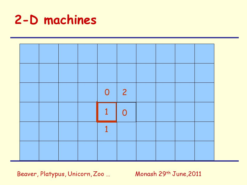 Beaver, Platypus, Unicorn, Zoo …Monash 29 th June,2011 2-D machines 0 0 2 1 1