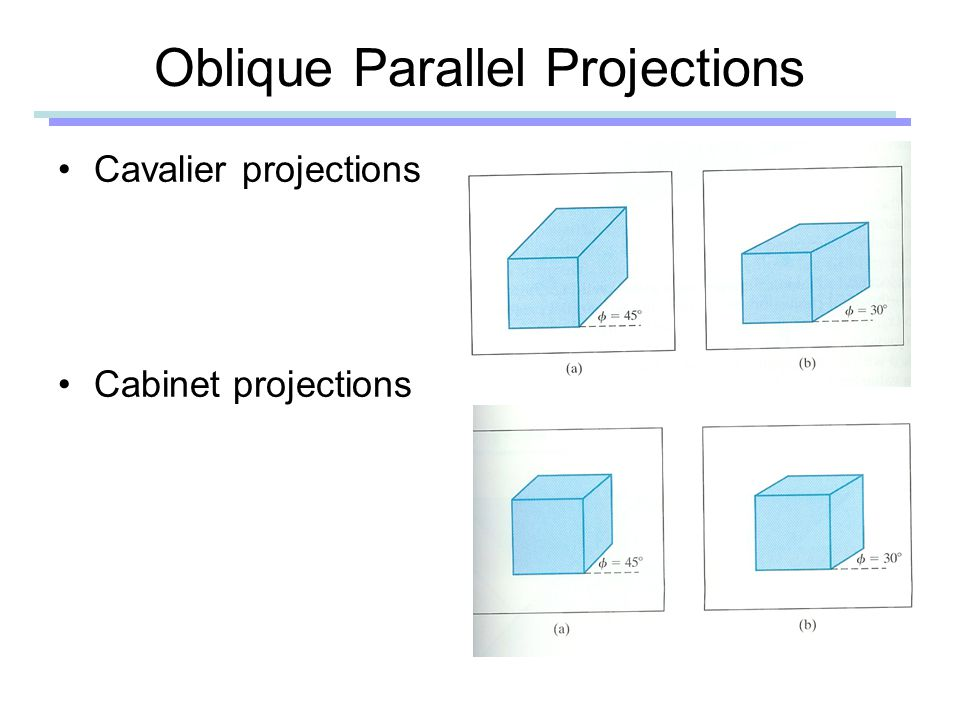 Oblique Parallel Projections Cavalier projections Cabinet projections