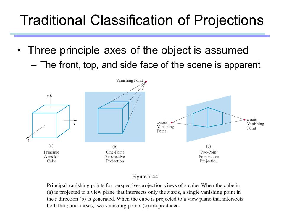 Traditional Classification of Projections Three principle axes of the object is assumed –The front, top, and side face of the scene is apparent