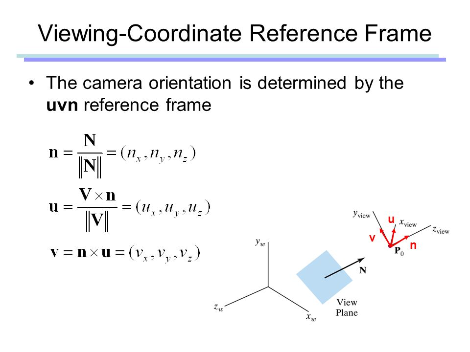 Viewing-Coordinate Reference Frame The camera orientation is determined by the uvn reference frame u n v