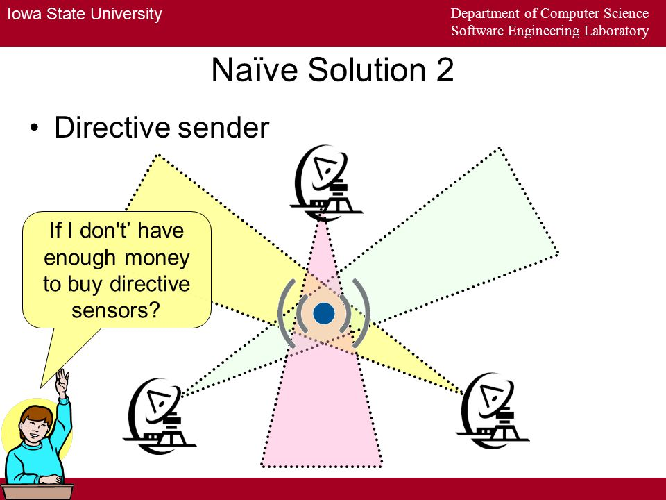 Iowa State University Department of Computer Science Software Engineering Laboratory Naïve Solution 2 Directive sender If I don t' have enough money to buy directive sensors