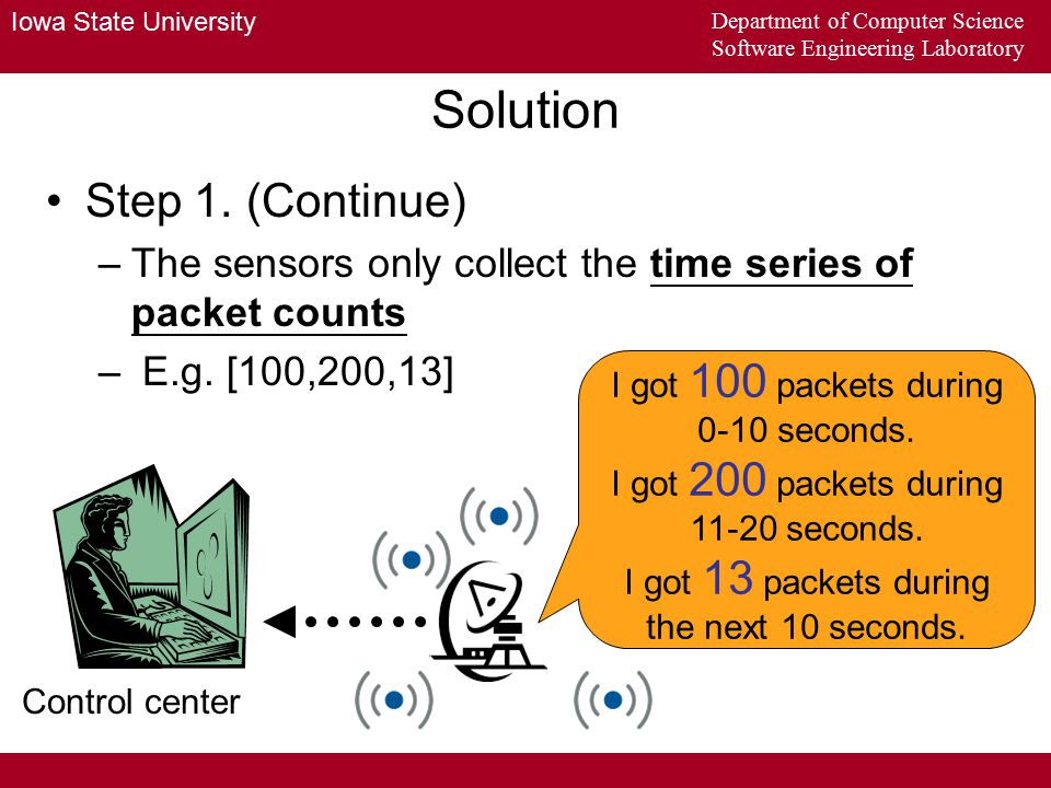Iowa State University Department of Computer Science Software Engineering Laboratory Solution Step 1.