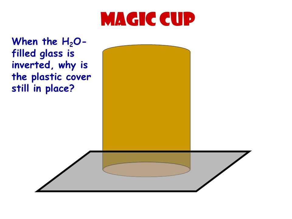 Magic cup When the H 2 O- filled glass is inverted, why is the plastic cover still in place?