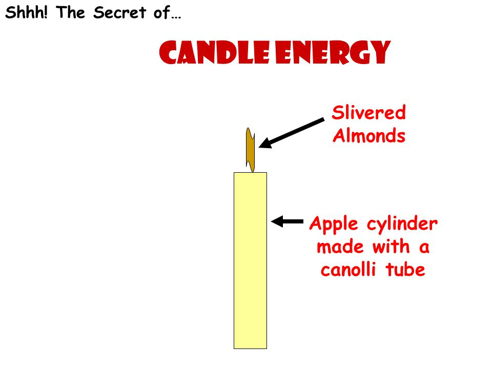 Candle Energy Slivered Almonds Apple cylinder made with a canolli tube Shhh! The Secret of…