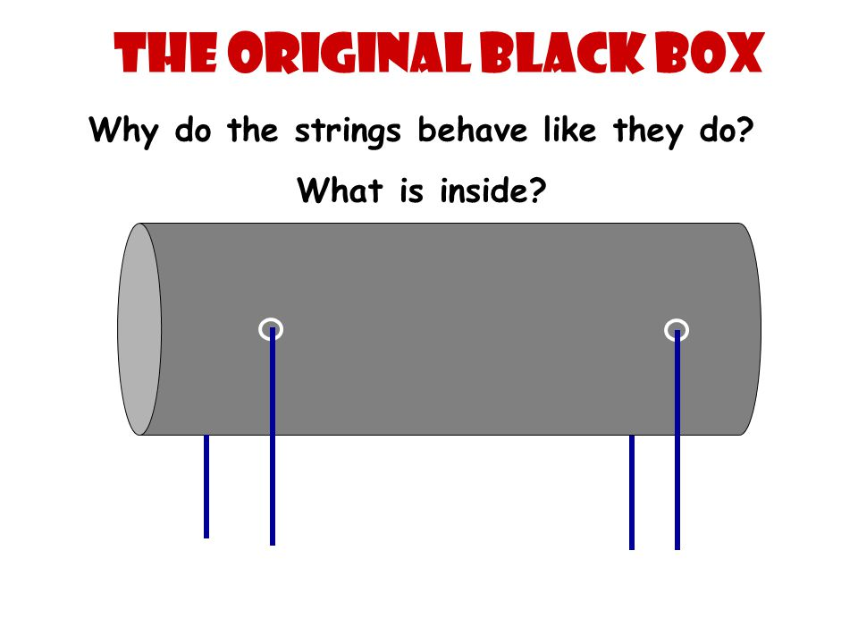 The Original Black Box Why do the strings behave like they do? What is inside?