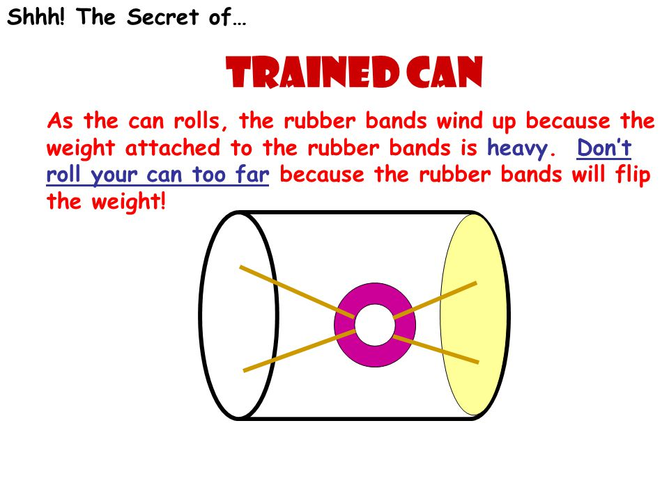 Shhh! The Secret of… Trained can As the can rolls, the rubber bands wind up because the weight attached to the rubber bands is heavy. Don't roll your