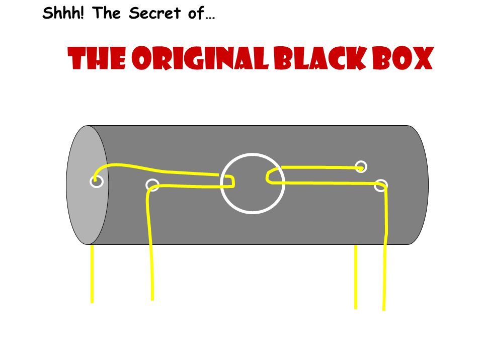 Shhh! The Secret of… The Original Black Box