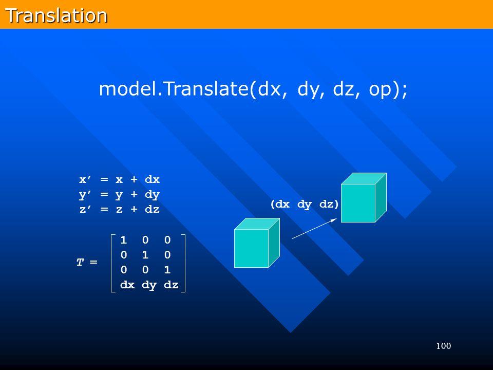 100 x' = x + dx y' = y + dy z' = z + dz model.Translate(dx, dy, dz, op); T = 1 0 0 0 1 0 0 0 1 dx dy dz (dx dy dz)Translation