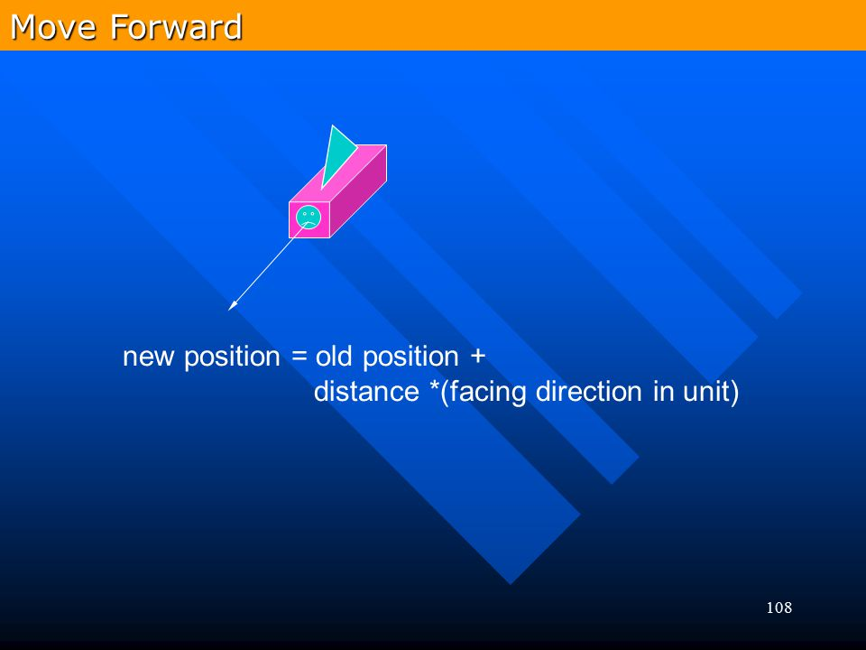 108 new position = old position + distance *(facing direction in unit) Move Forward